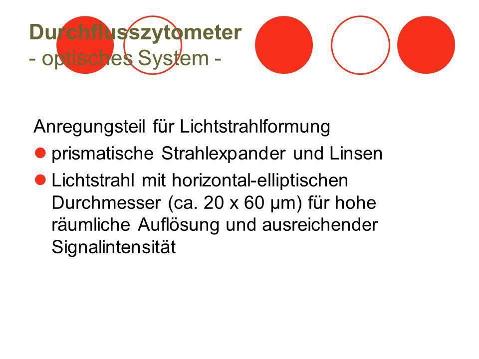 Durchflusszytometer - optisches System -