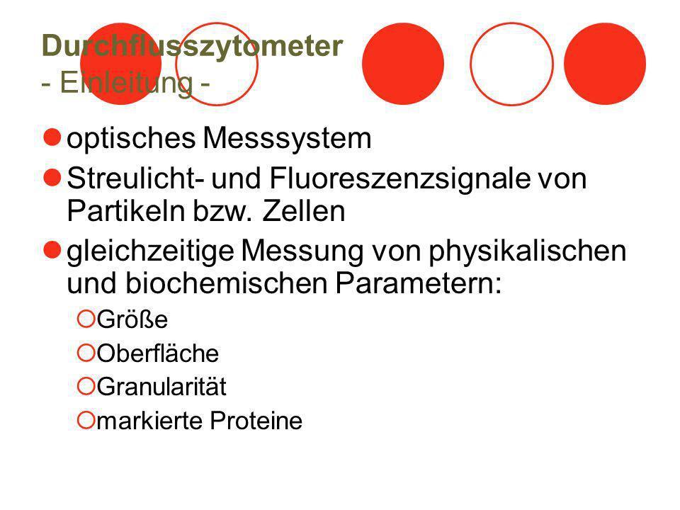 Durchflusszytometer - Einleitung -