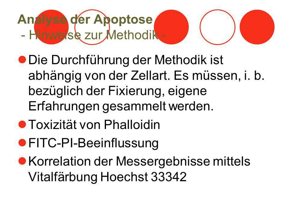 Analyse der Apoptose - Hinweise zur Methodik -