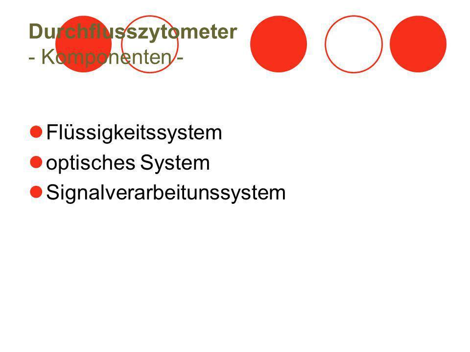 Durchflusszytometer - Komponenten -