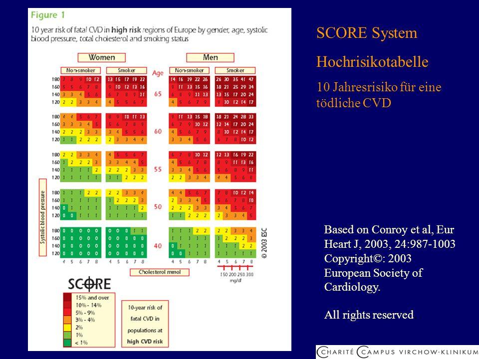 SCORE System Hochrisikotabelle 10 Jahresrisiko für eine tödliche CVD
