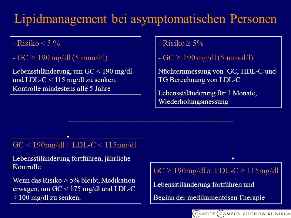 Lipidmanagement bei asymptomatischen Personen