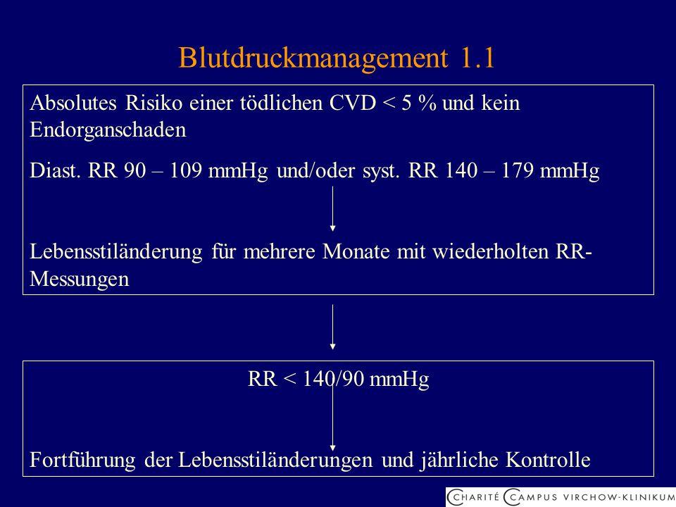 Blutdruckmanagement 1.1 Absolutes Risiko einer tödlichen CVD < 5 % und kein Endorganschaden.