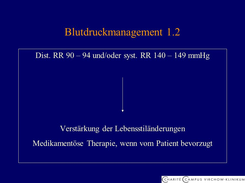 Blutdruckmanagement 1.2