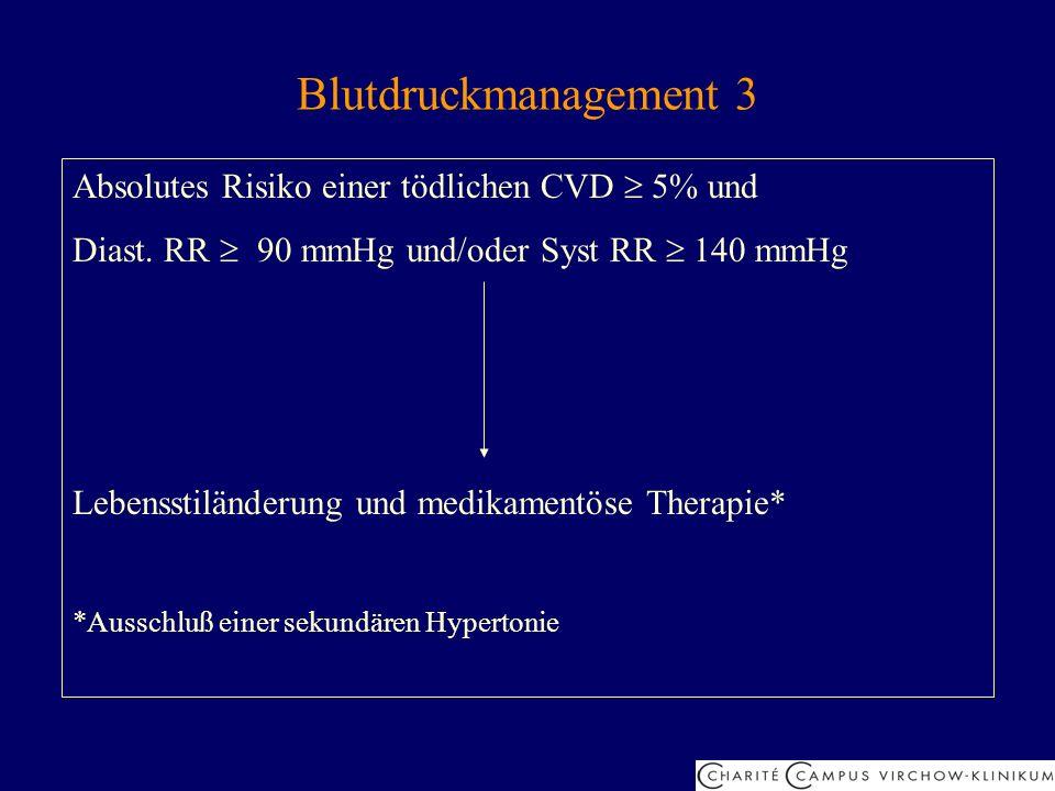 Blutdruckmanagement 3 Absolutes Risiko einer tödlichen CVD  5% und
