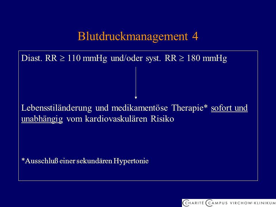Blutdruckmanagement 4 Diast. RR  110 mmHg und/oder syst. RR  180 mmHg.