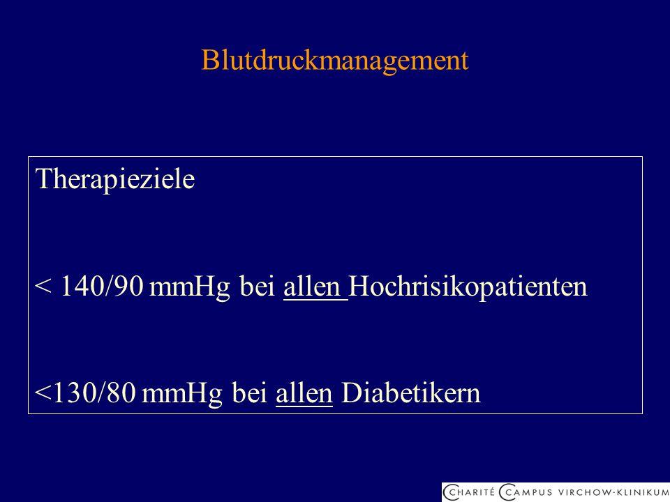 Blutdruckmanagement Therapieziele. < 140/90 mmHg bei allen Hochrisikopatienten.