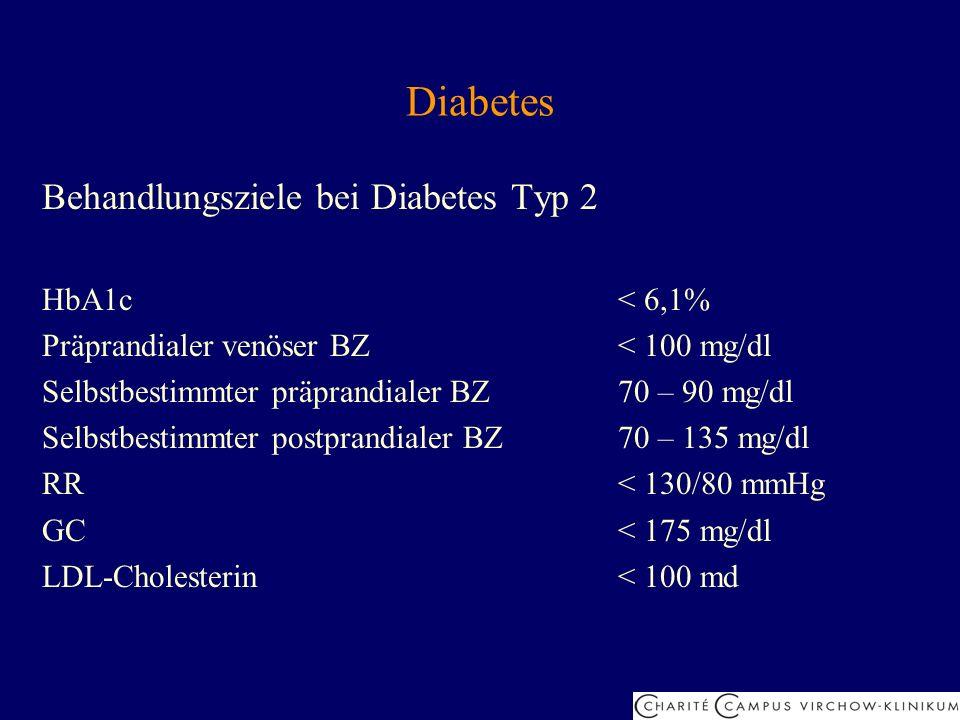 Diabetes Behandlungsziele bei Diabetes Typ 2 HbA1c < 6,1%