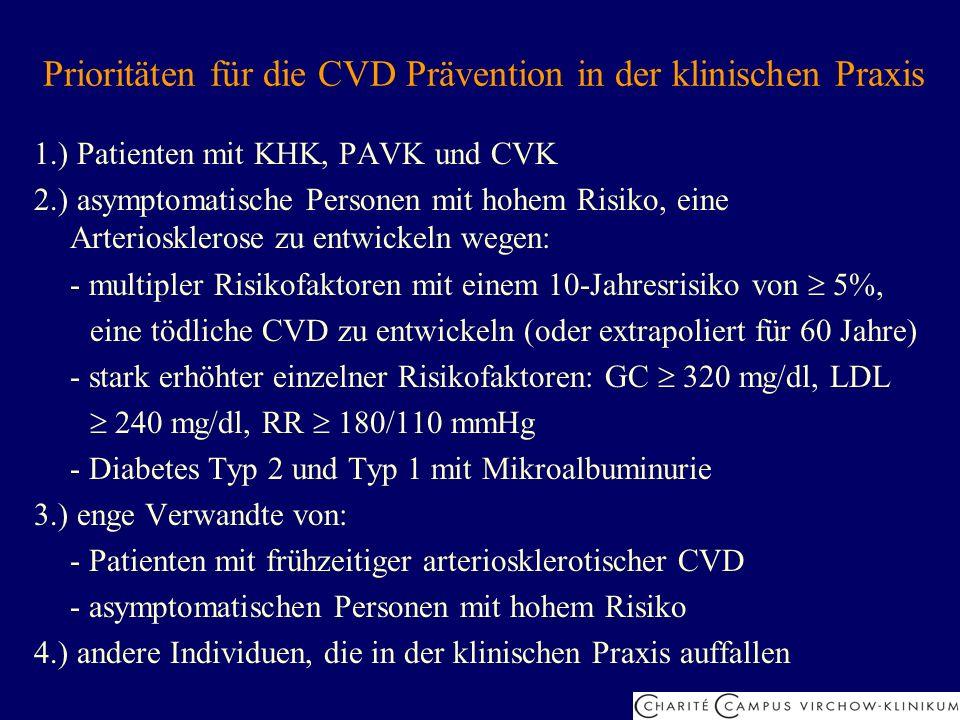 Prioritäten für die CVD Prävention in der klinischen Praxis