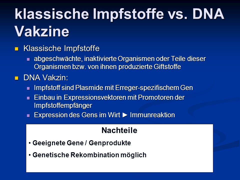 klassische Impfstoffe vs. DNA Vakzine
