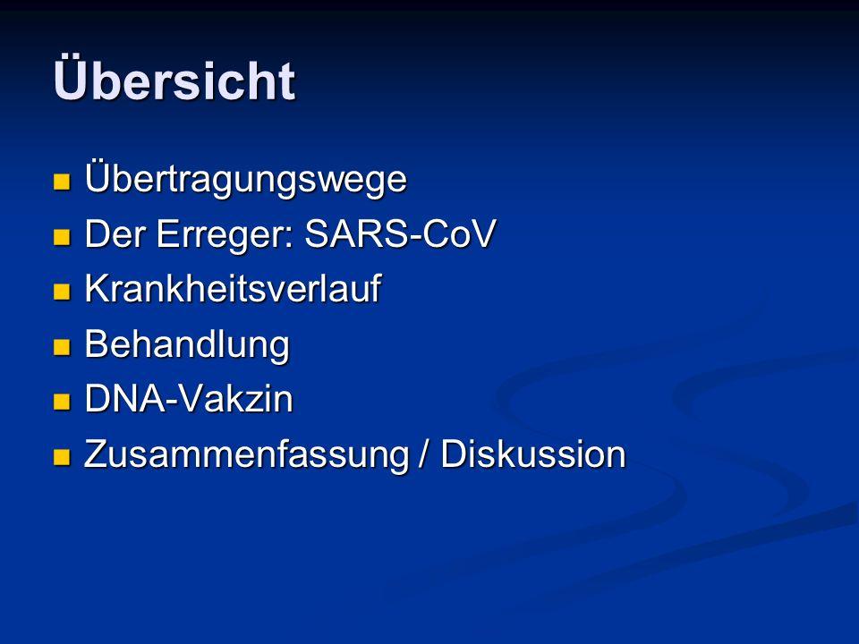 Übersicht Übertragungswege Der Erreger: SARS-CoV Krankheitsverlauf