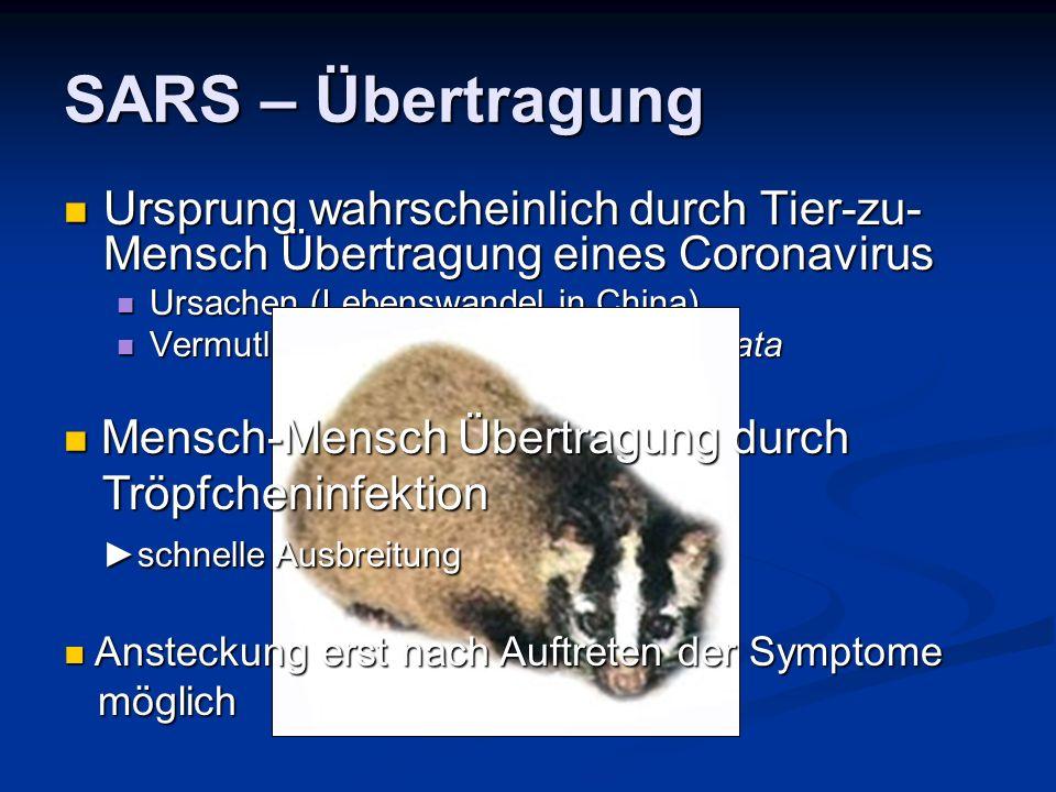 SARS – Übertragung Ursprung wahrscheinlich durch Tier-zu-Mensch Übertragung eines Coronavirus. Ursachen (Lebenswandel in China)