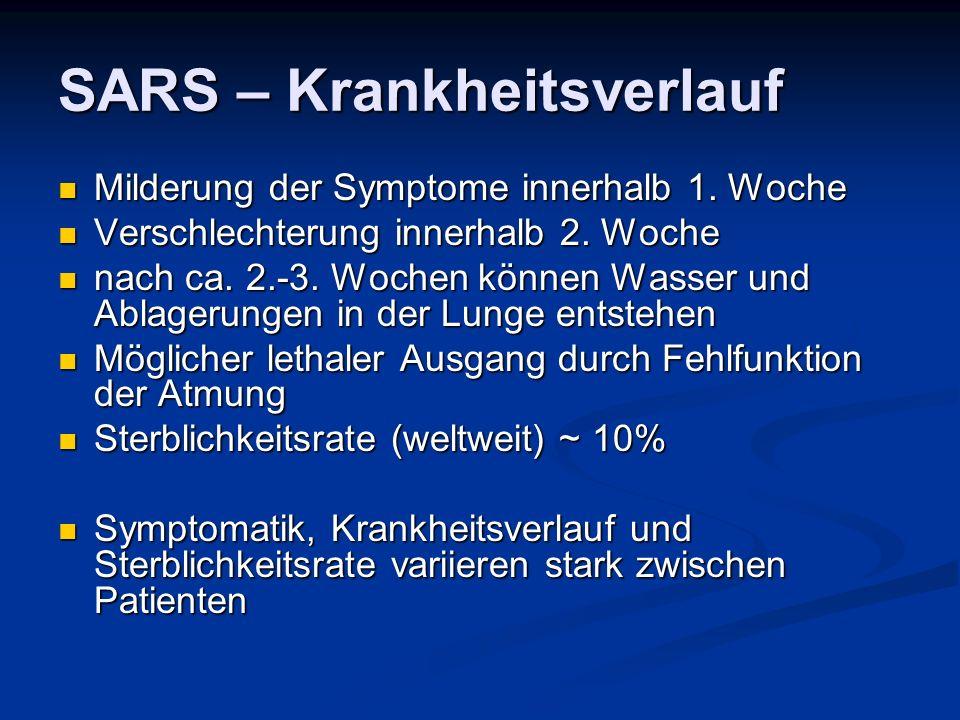 SARS – Krankheitsverlauf
