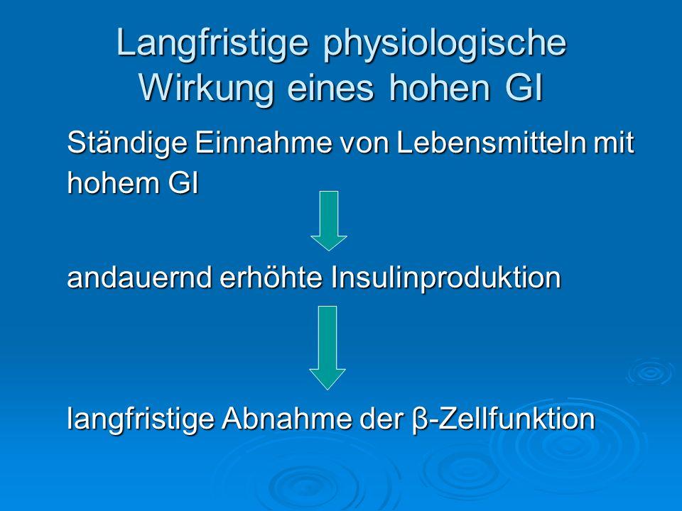 Langfristige physiologische Wirkung eines hohen GI