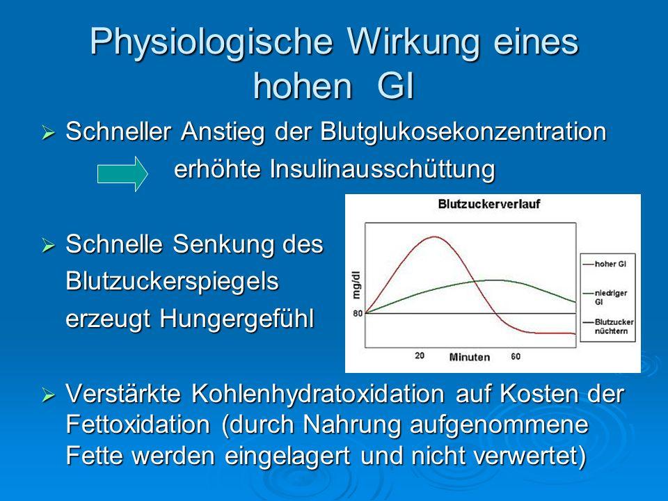 Physiologische Wirkung eines hohen GI
