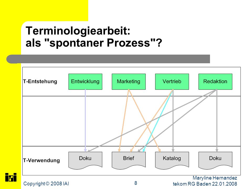 Terminologiearbeit: als spontaner Prozess