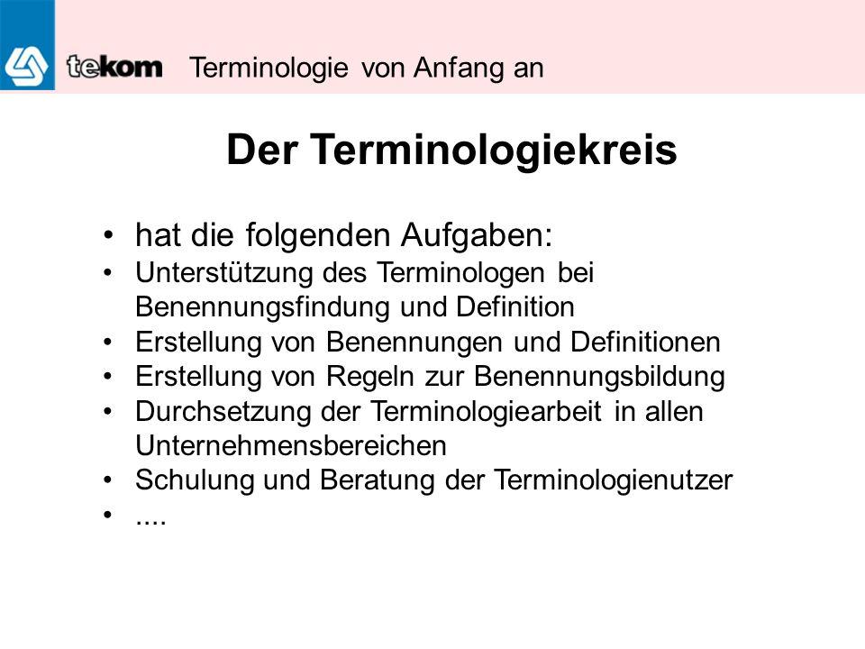 Der Terminologiekreis