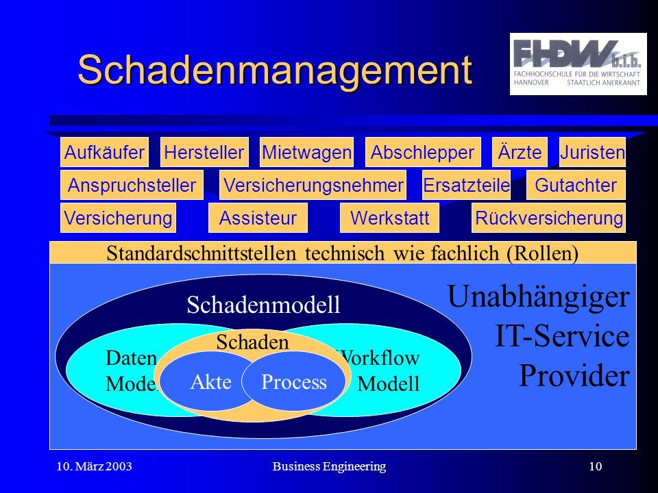 Standardschnittstellen technisch wie fachlich (Rollen)
