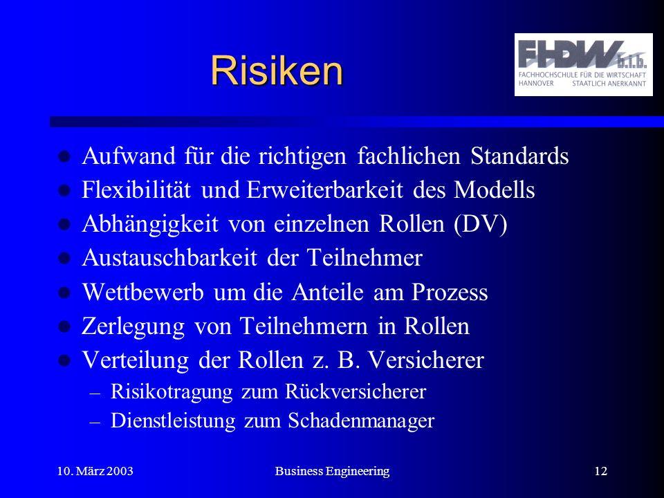 Risiken Aufwand für die richtigen fachlichen Standards