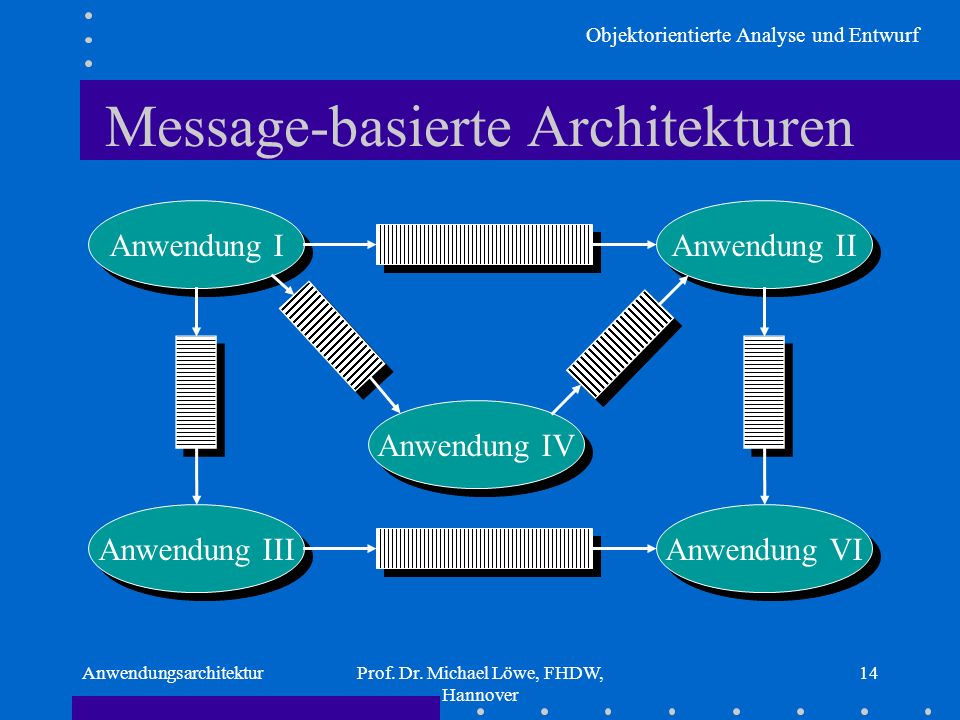 Message-basierte Architekturen