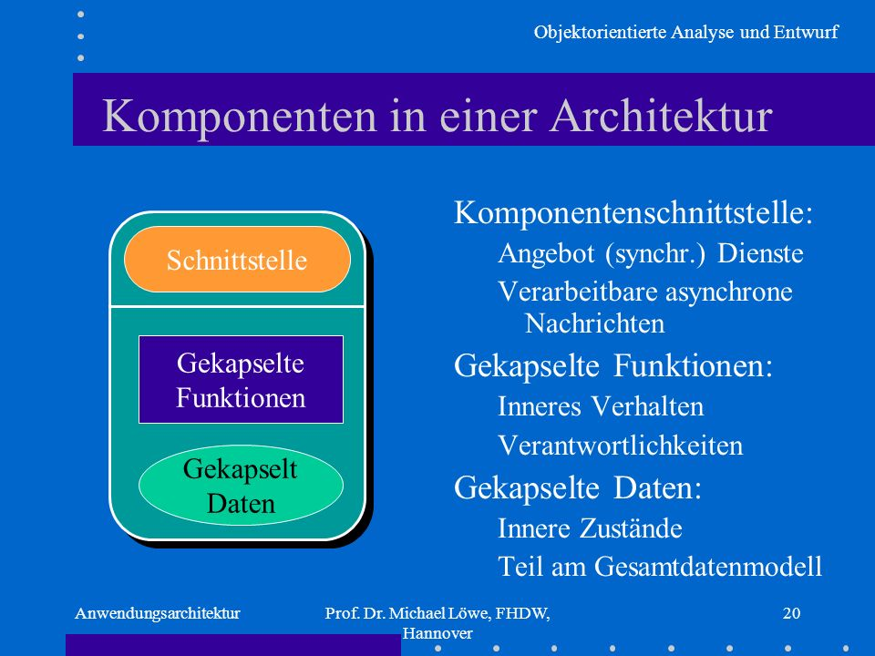 Komponenten in einer Architektur