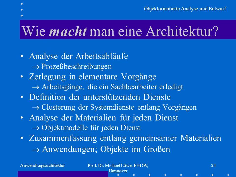 Wie macht man eine Architektur