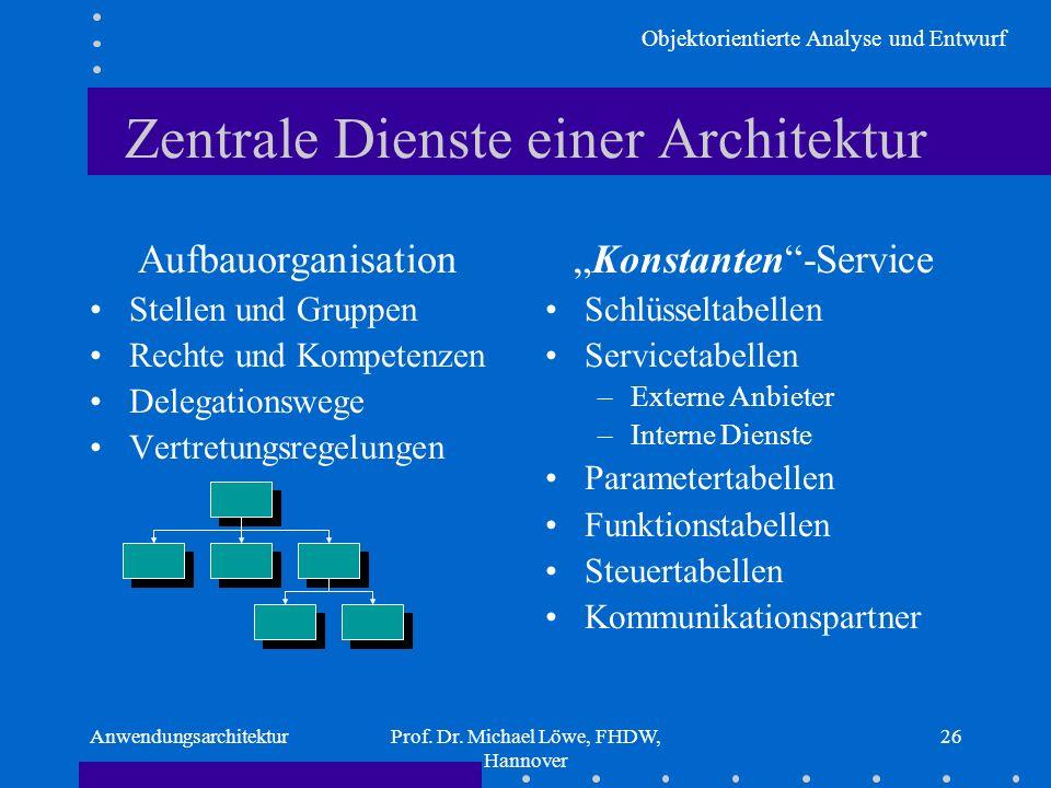 Zentrale Dienste einer Architektur