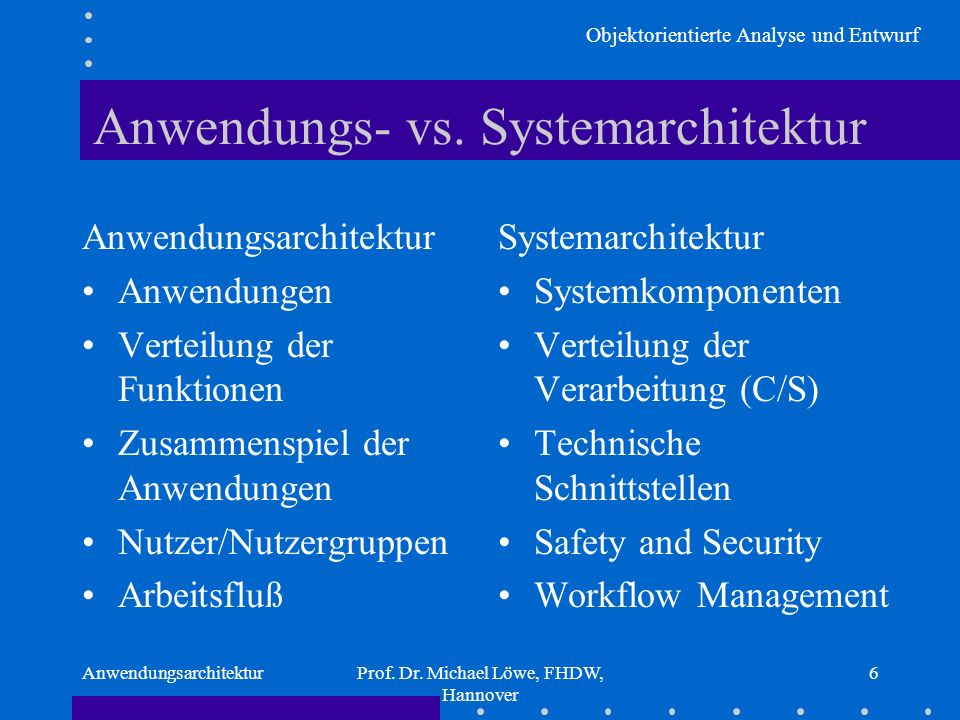 Anwendungs- vs. Systemarchitektur