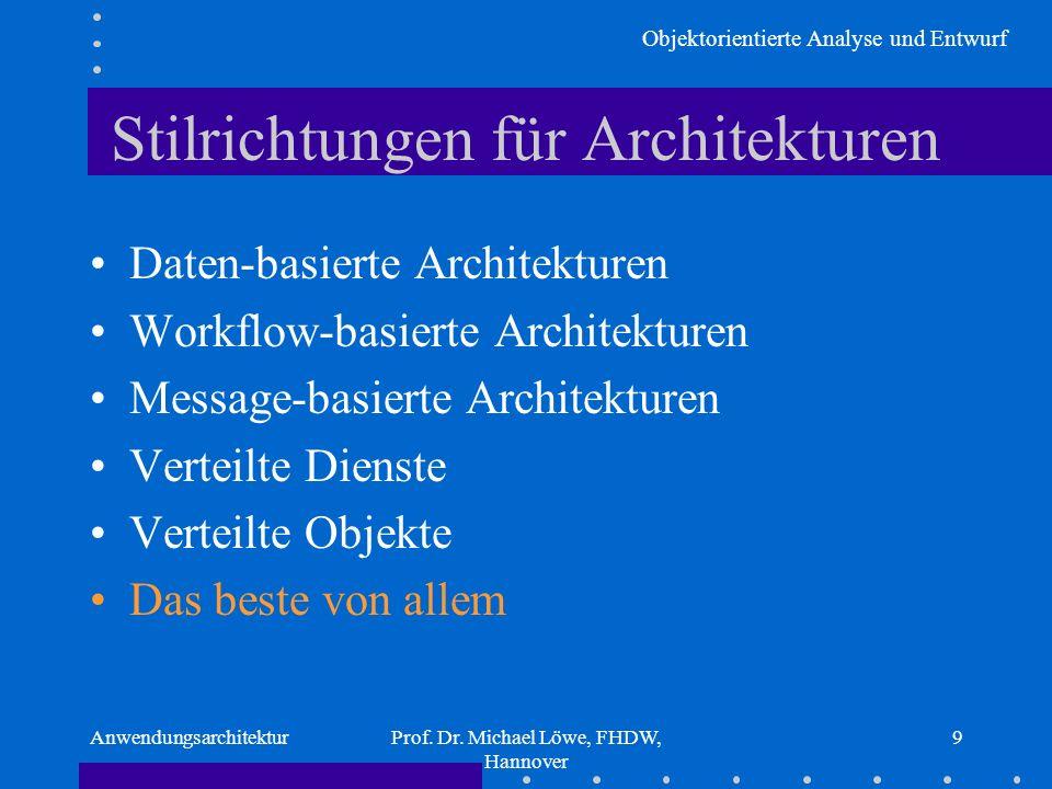 Stilrichtungen für Architekturen