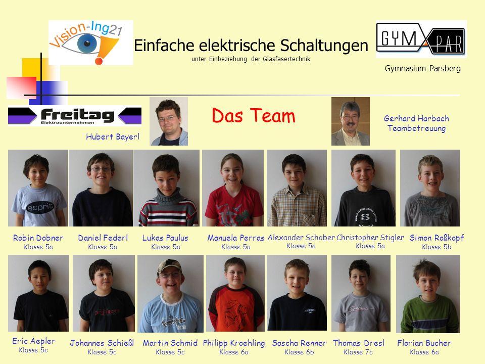 Das Team Gerhard Harbach Teambetreuung Hubert Bayerl Robin Dobner