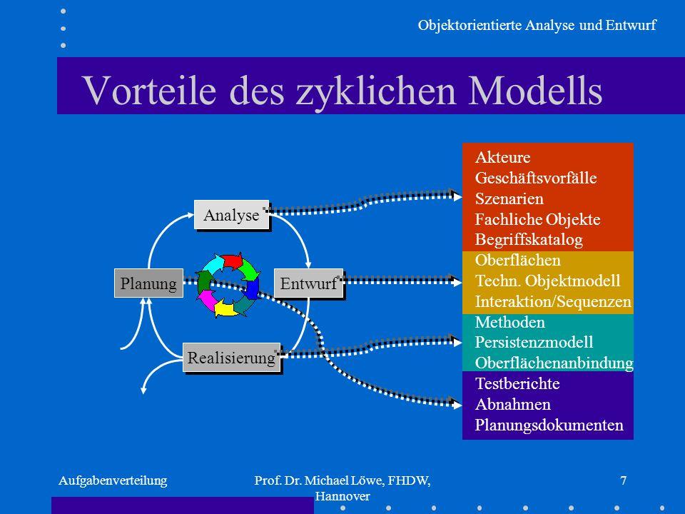 Vorteile des zyklichen Modells