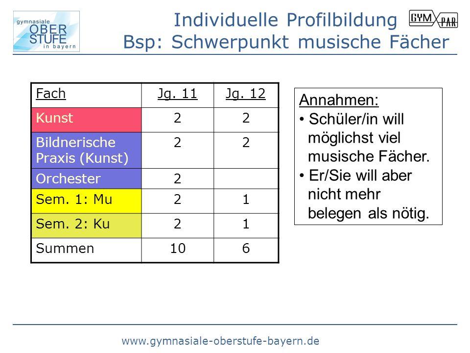 Individuelle Profilbildung Bsp: Schwerpunkt musische Fächer