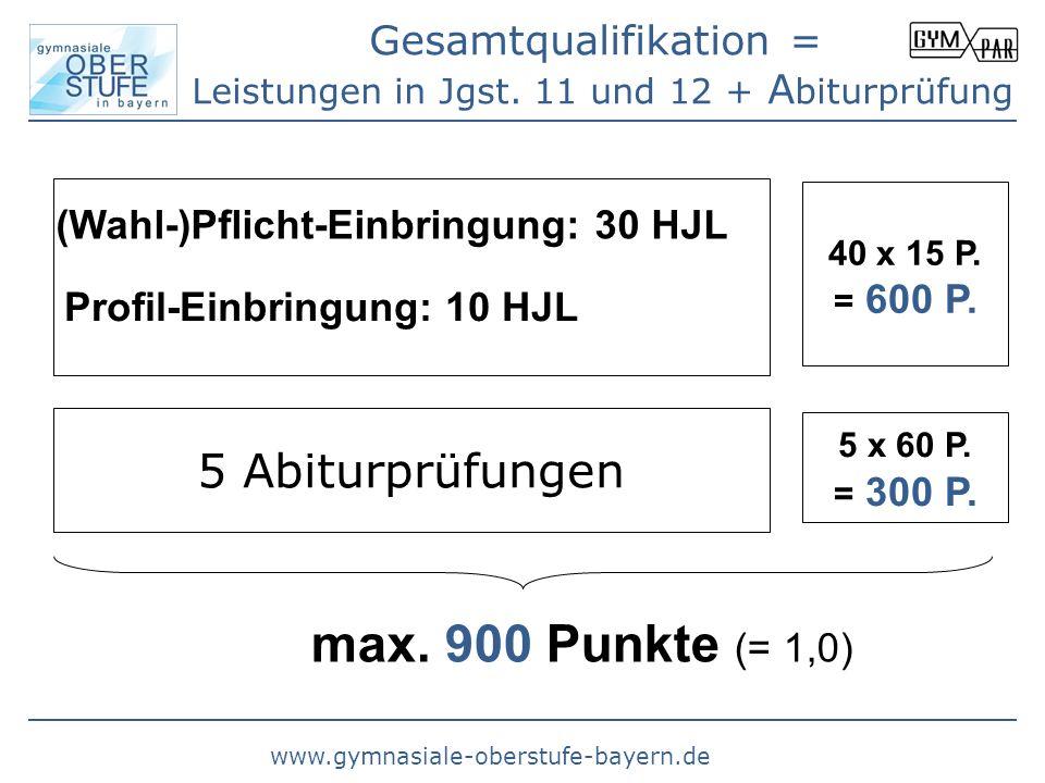 Gesamtqualifikation = Leistungen in Jgst. 11 und 12 + Abiturprüfung