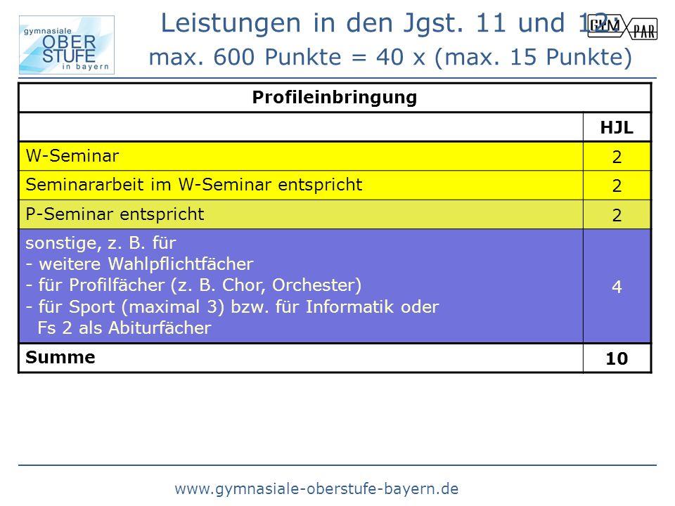 Leistungen in den Jgst. 11 und 12: