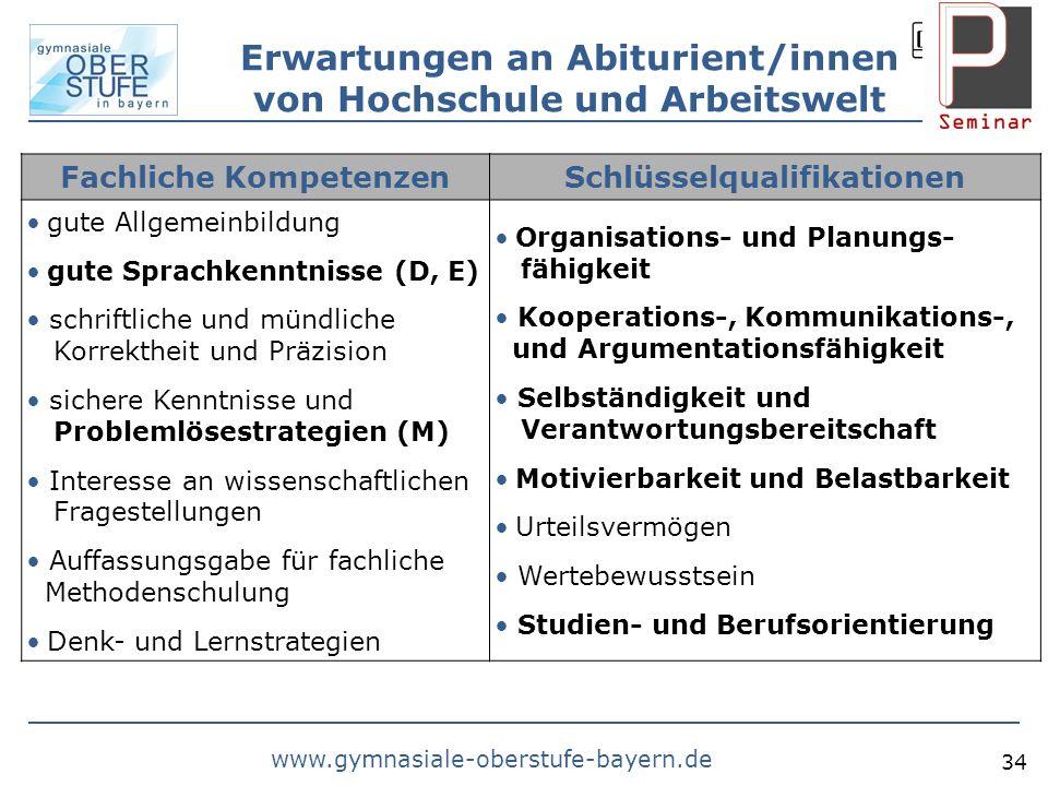 Erwartungen an Abiturient/innen von Hochschule und Arbeitswelt