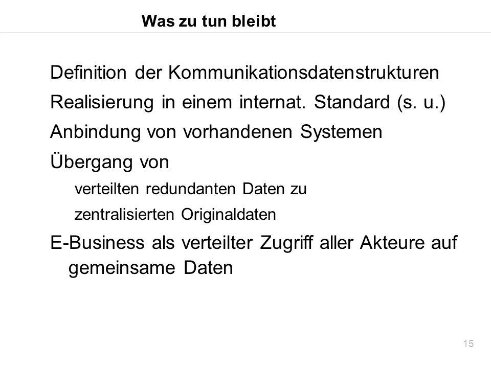Definition der Kommunikationsdatenstrukturen