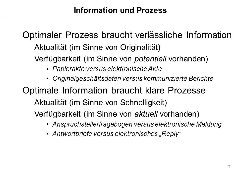 Information und Prozess