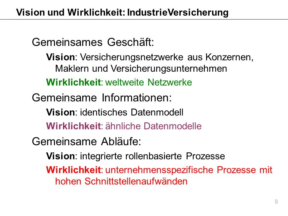 Vision und Wirklichkeit: IndustrieVersicherung