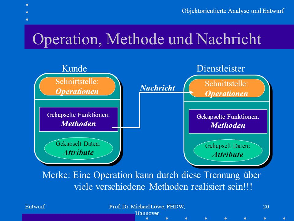 Operation, Methode und Nachricht