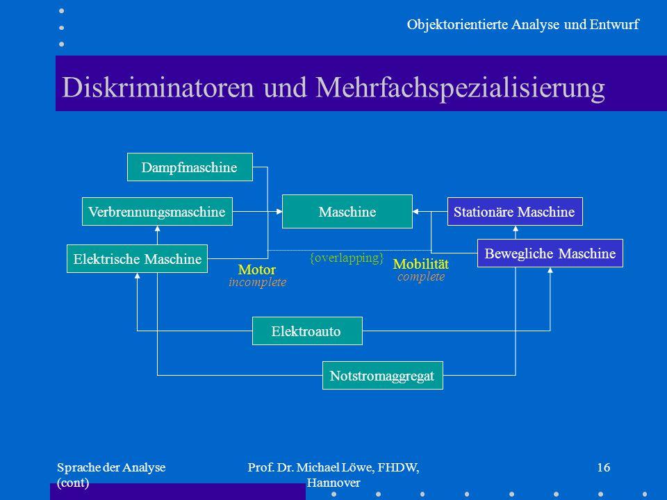 Diskriminatoren und Mehrfachspezialisierung