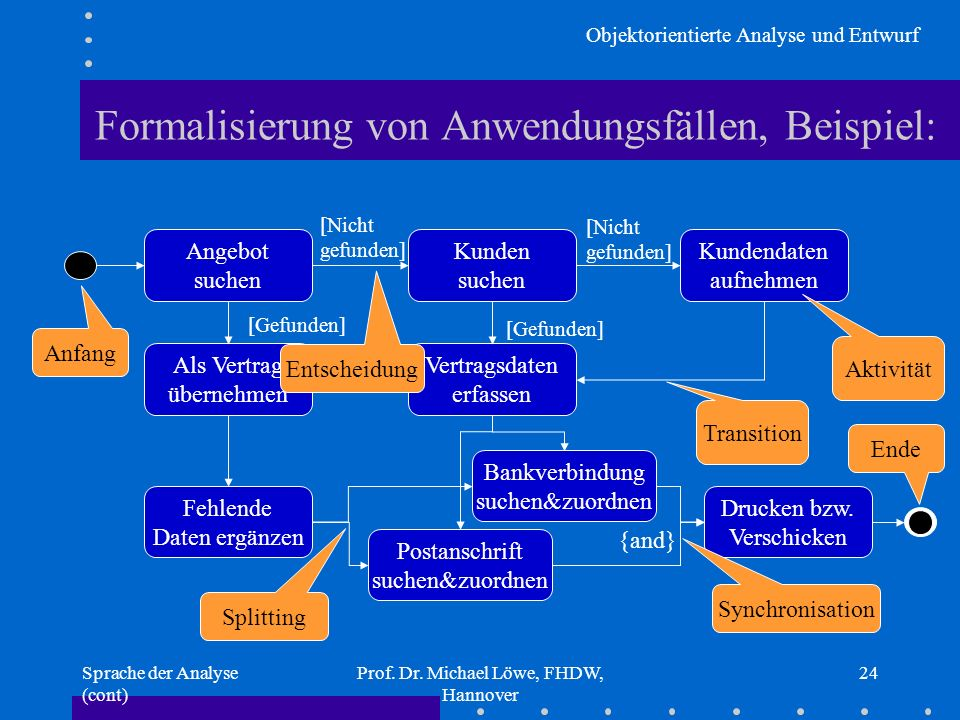 Formalisierung von Anwendungsfällen, Beispiel: