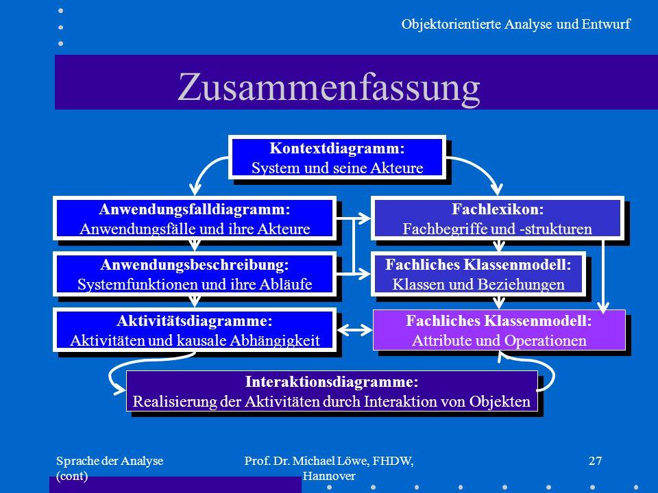 Zusammenfassung Kontextdiagramm: System und seine Akteure
