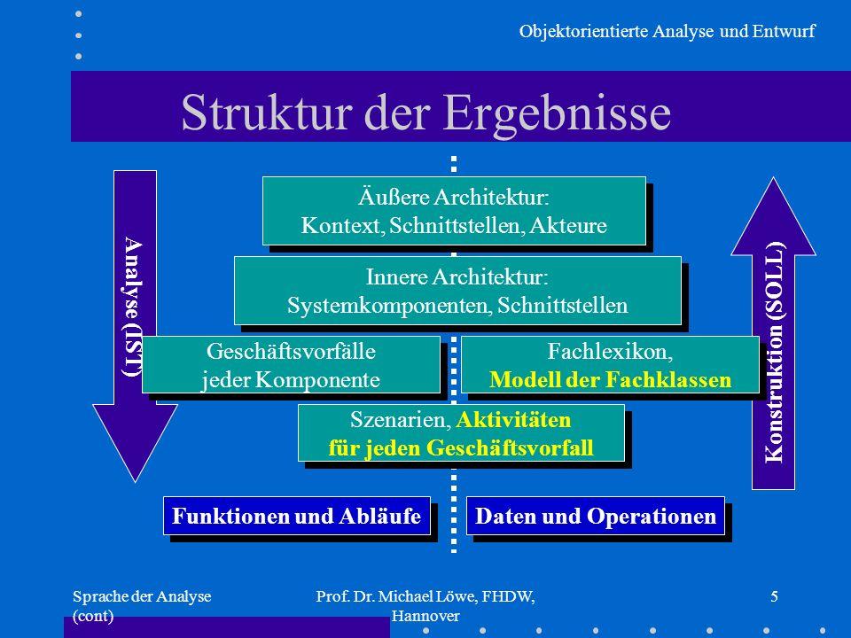Struktur der Ergebnisse