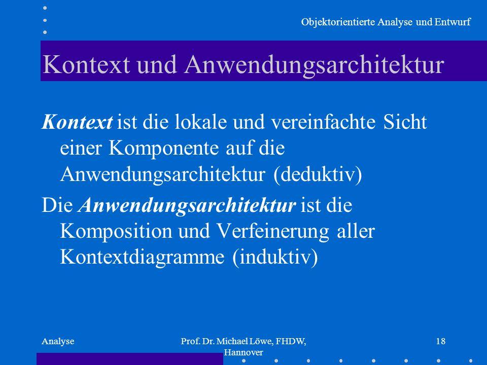 Kontext und Anwendungsarchitektur