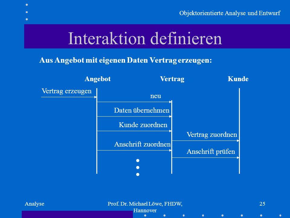 Interaktion definieren