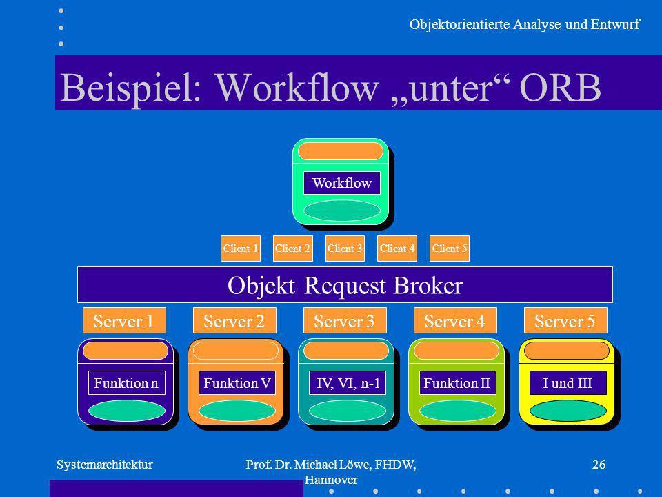 """Beispiel: Workflow """"unter ORB"""