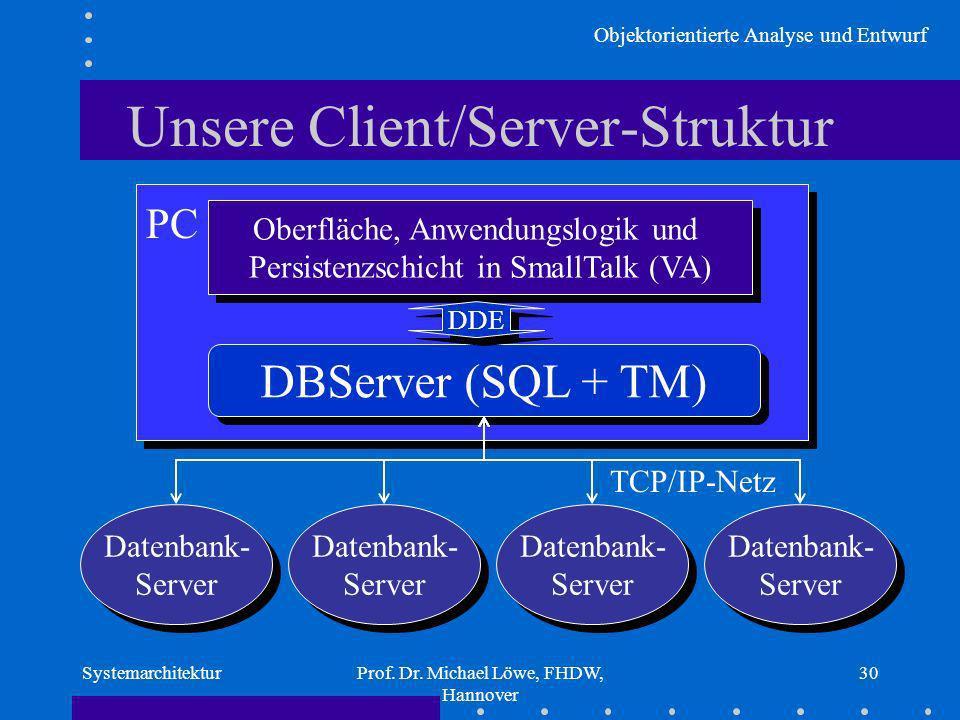 Unsere Client/Server-Struktur