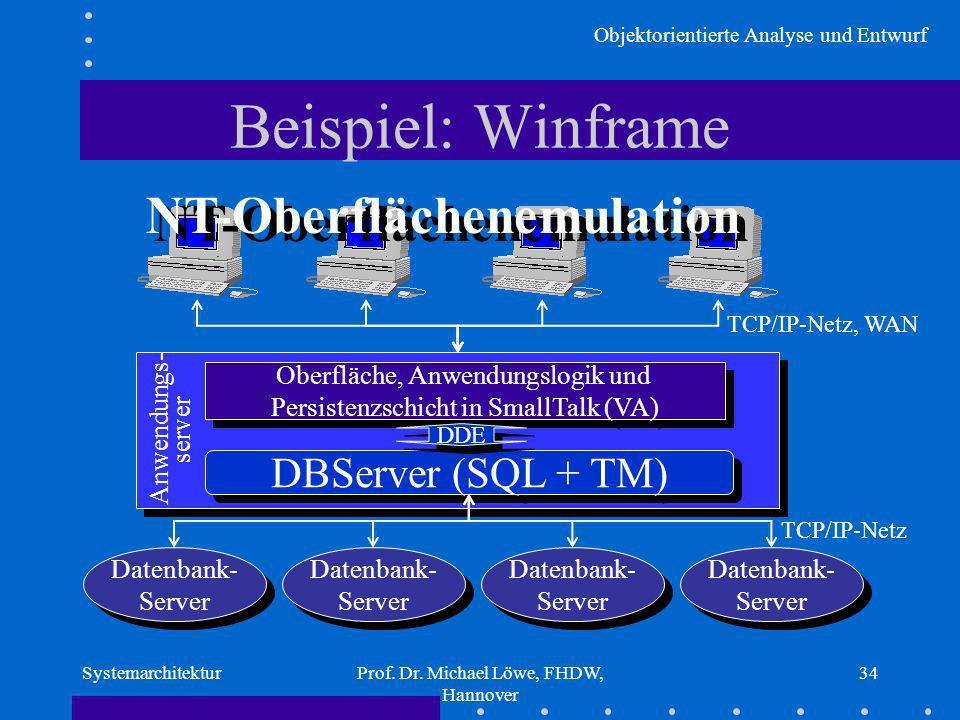 Beispiel: Winframe NT-Oberflächenemulation DBServer (SQL + TM)