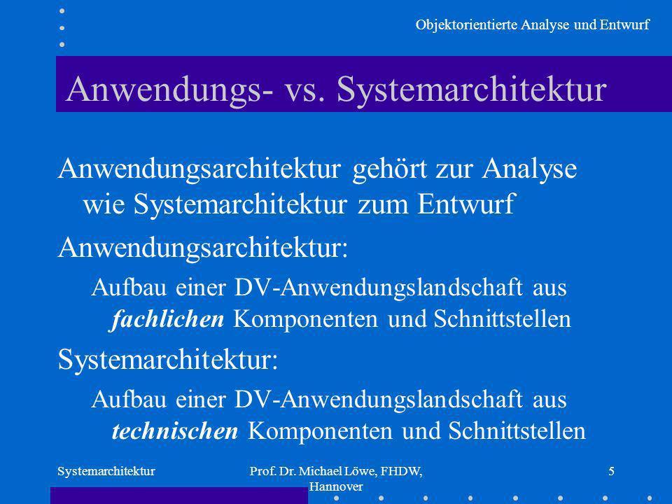 Anwendungs- vs. Systemarchitektur