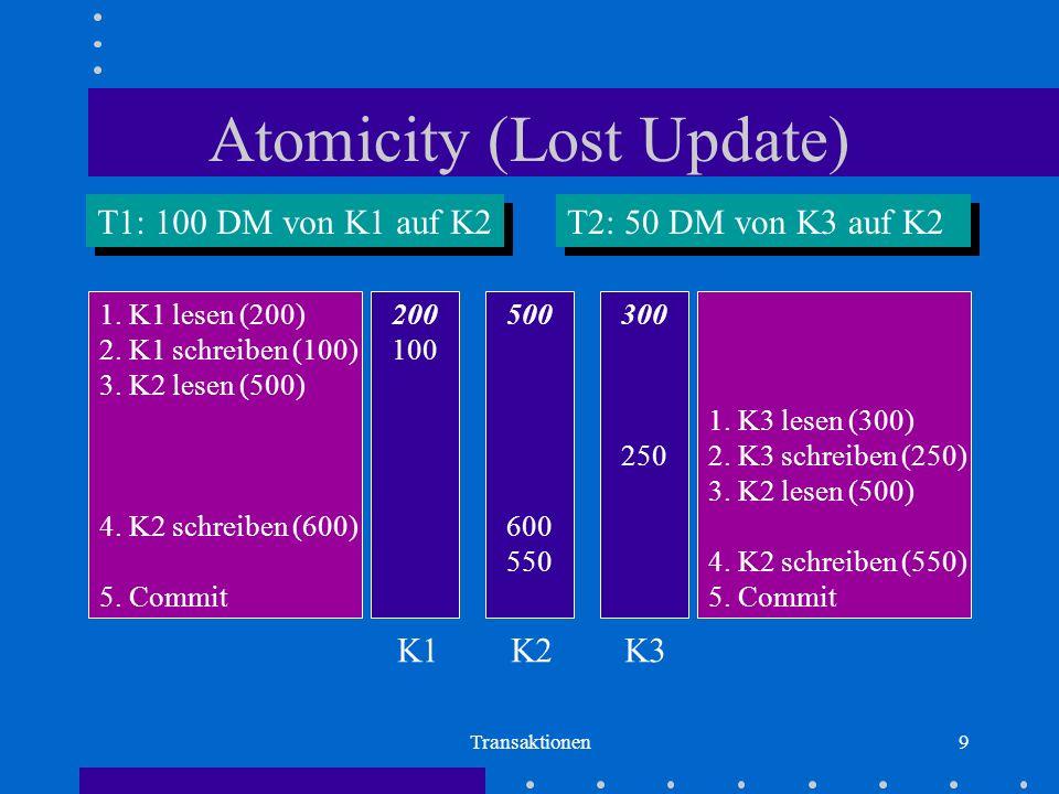 Atomicity (Lost Update)